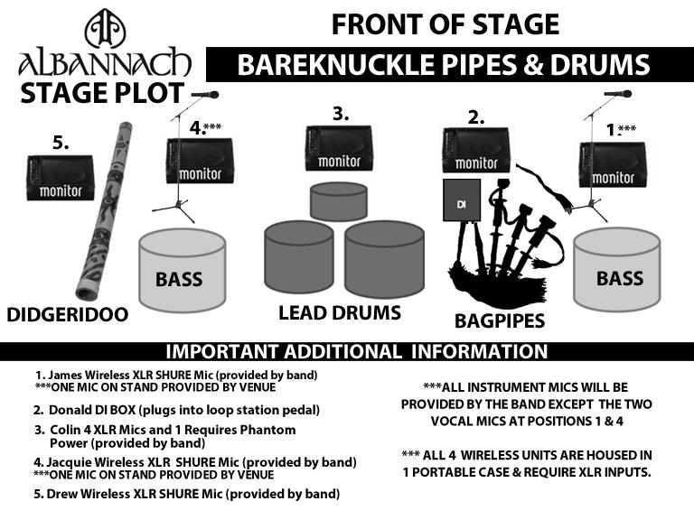 epk_stage-plot